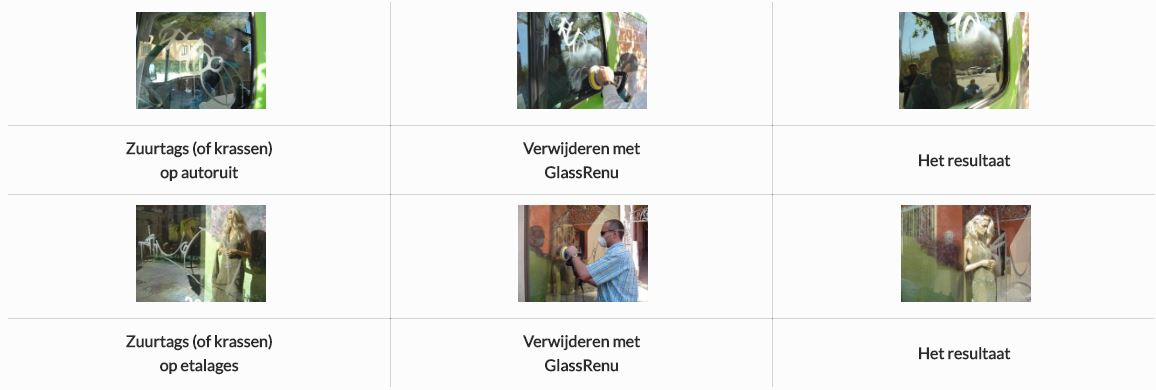 Glasrenovatie Brabant